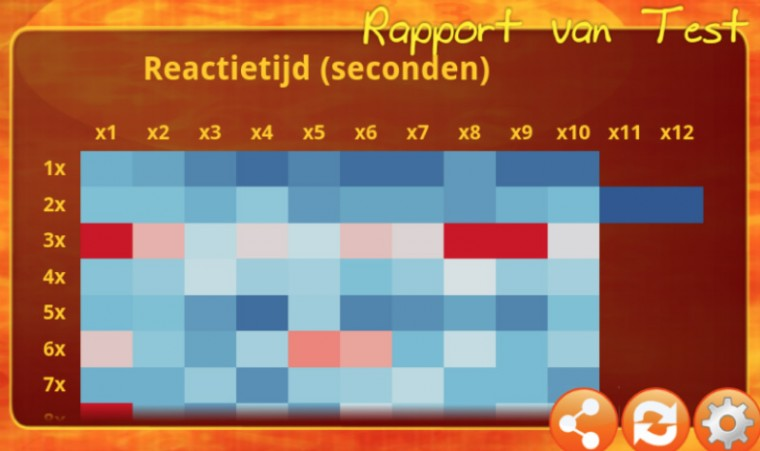 test-rapport